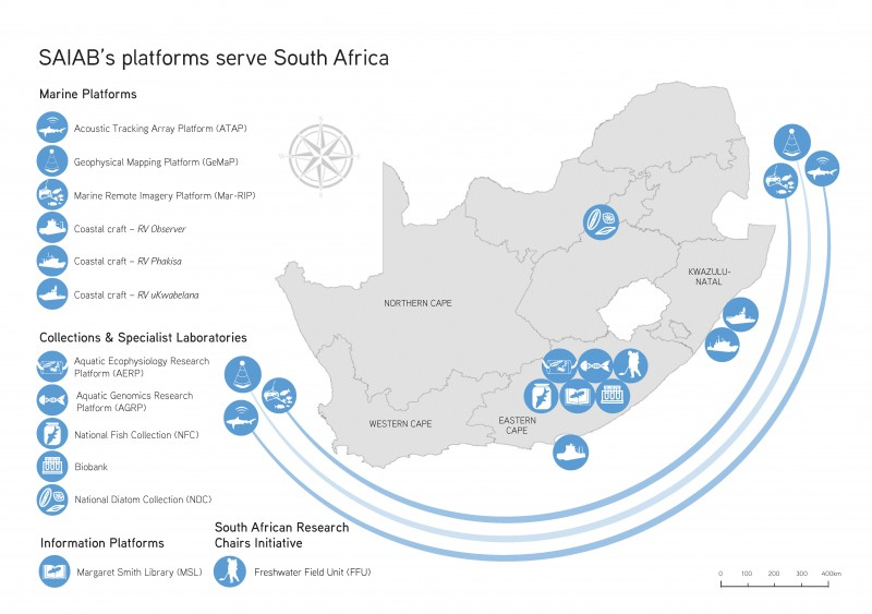 SAIAB's platforms serve South Africa