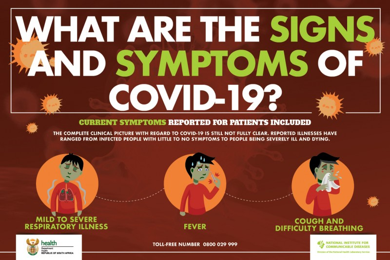 Symptoms of COVID-19 NICD 2020